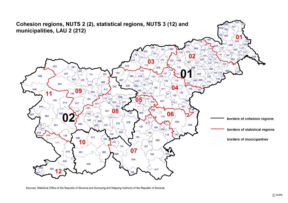 Regions in Slovenia
